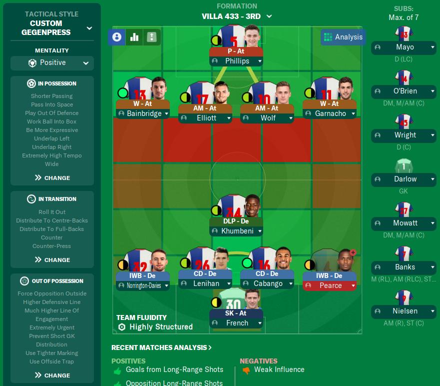 Rovers-tactics.png