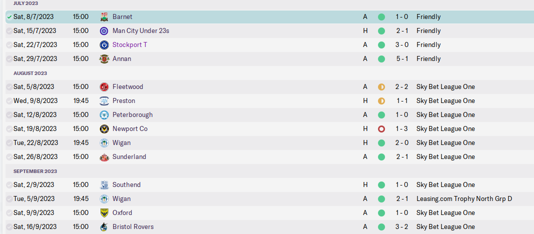 SCFC RESULTS.PNG