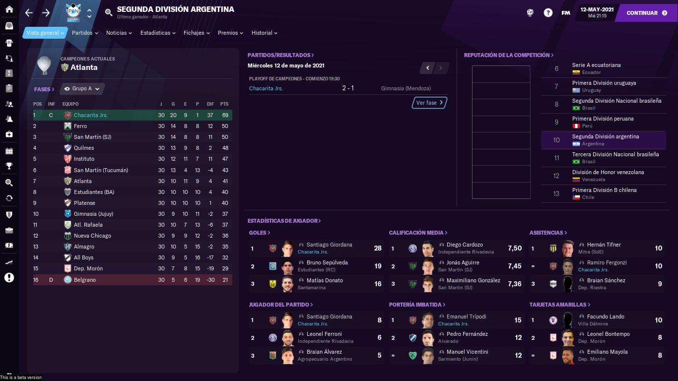 Segunda División argentina_ Perfil.png