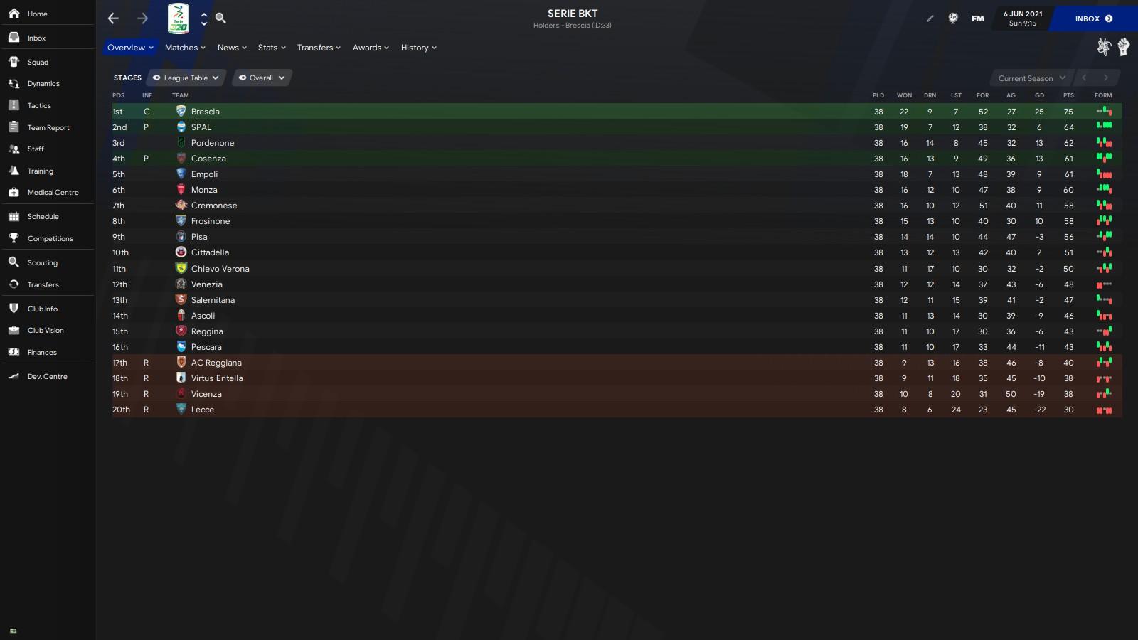Serie B 20-21.jpg