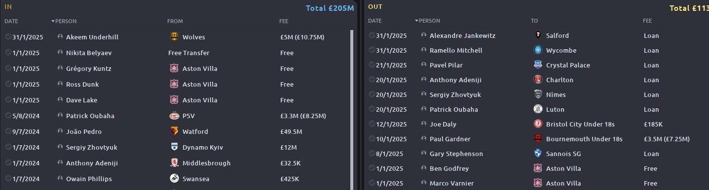 Southampton Transfers.JPG