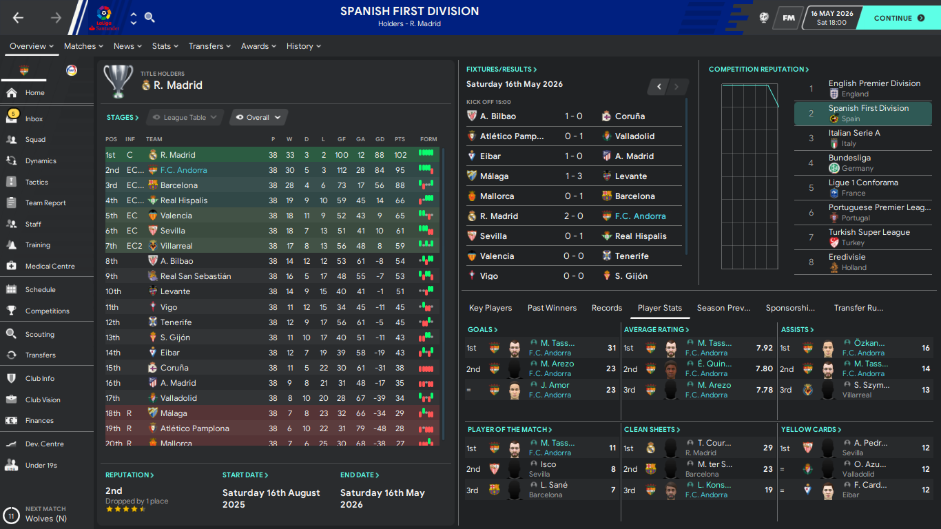 Spanish First Division_ Profile-3.png