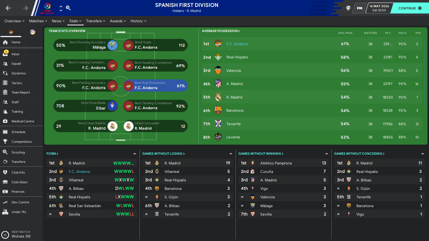 Spanish First Division_ Team Overview-2.png