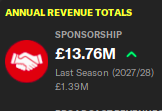 sponsorship income.png