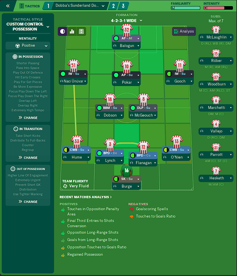 Sunderland team and Tactic.png