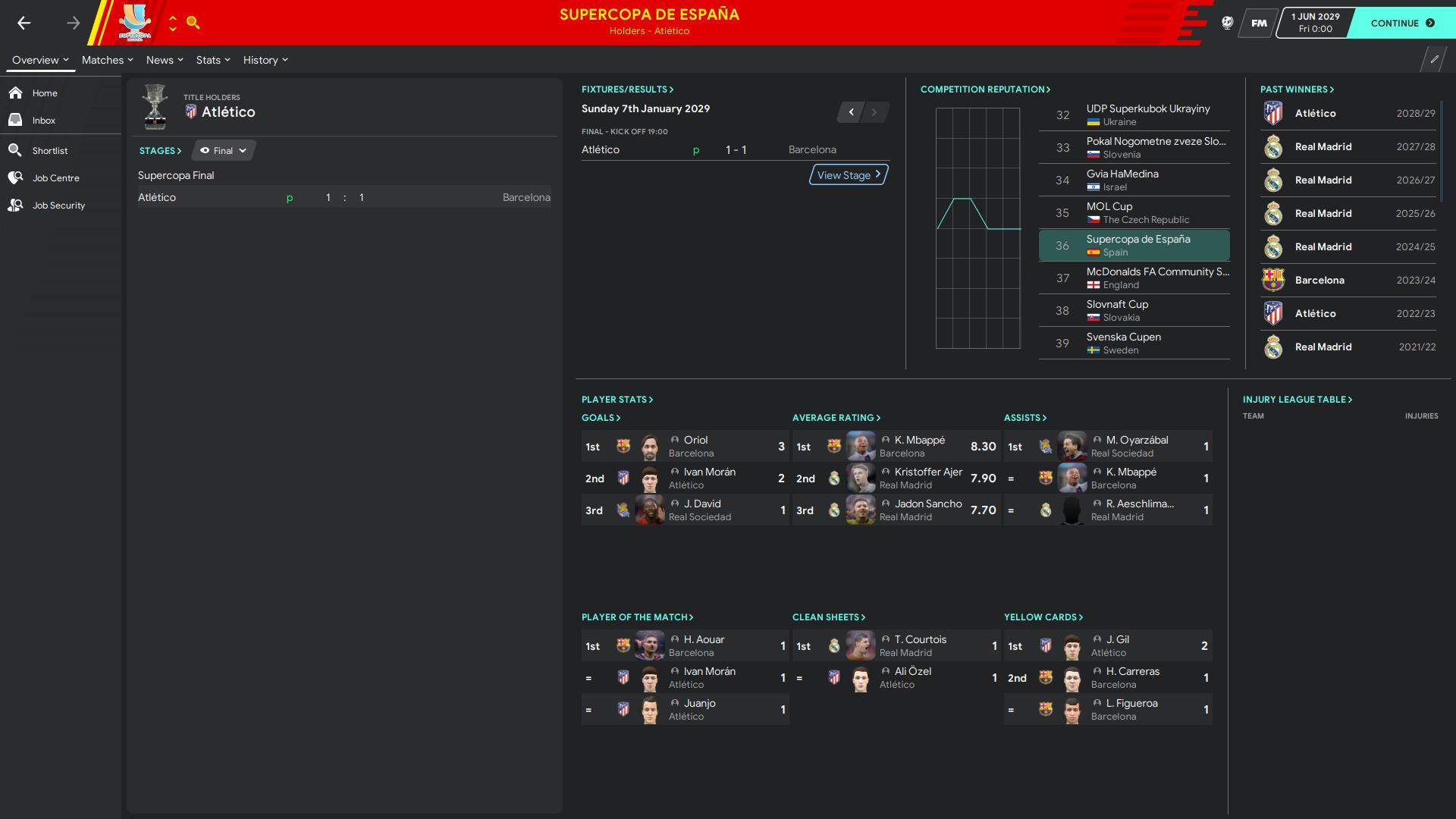 Supercopa de España_ Profile.png