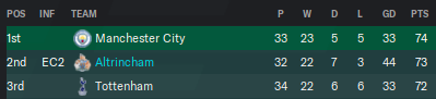 table 35 man city.png