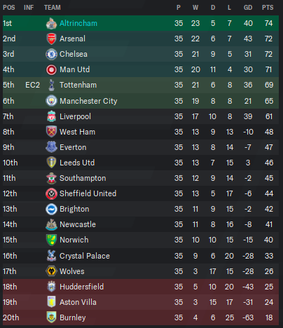 table 35 matches 2031.png