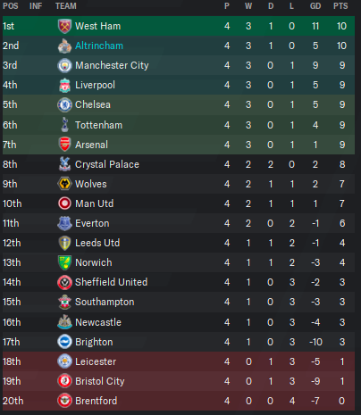 table aug31.png
