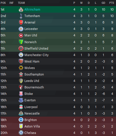 table aug32.png
