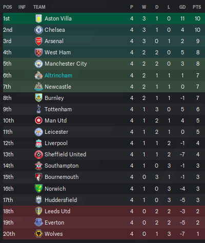 table aug35.png