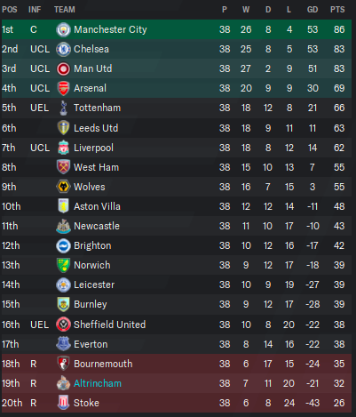 table end 27:28.png