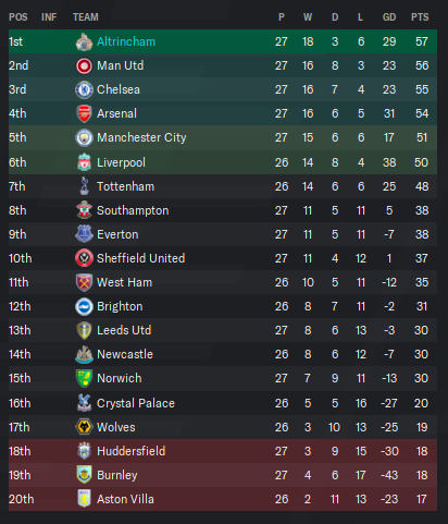table jan 31.png