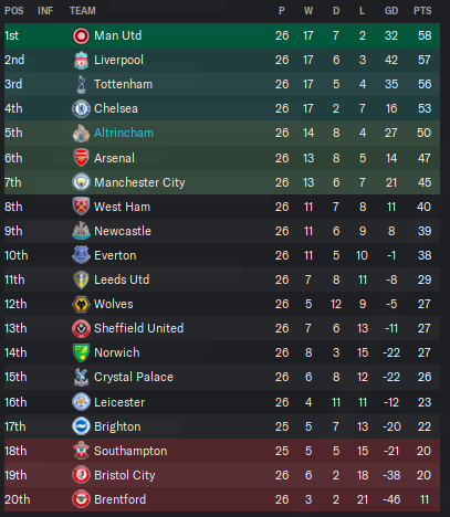 table jan32.png