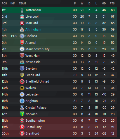 table mar32.png