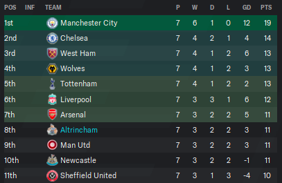 table sep34.png
