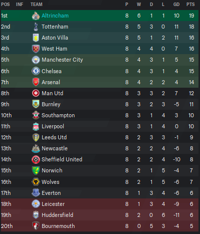 table sep35.png