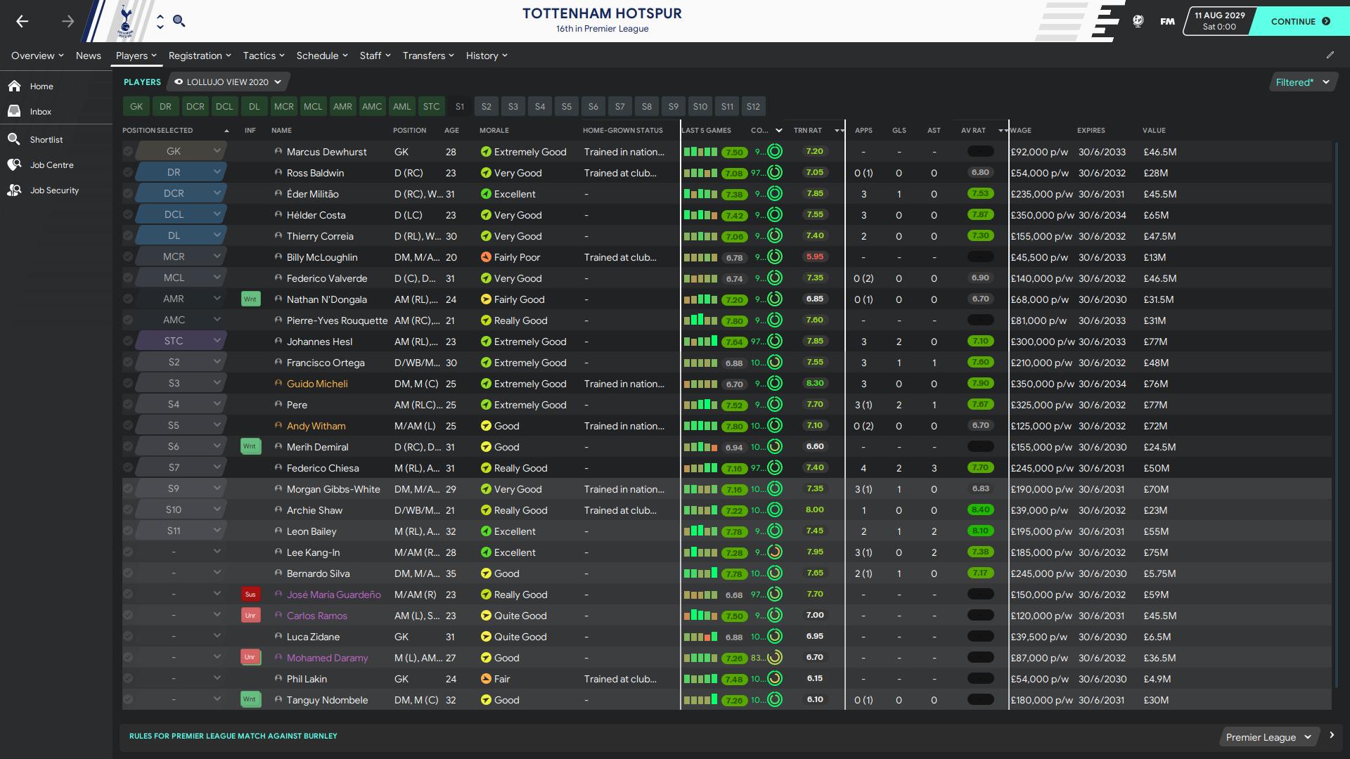 Tottenham Hotspur_ Senior Squad.png