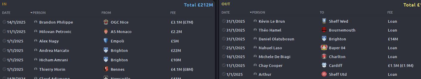 Tottenham Transfers.JPG