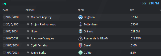 transfers in 31.png