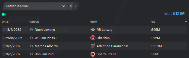 Transfers in 32.png