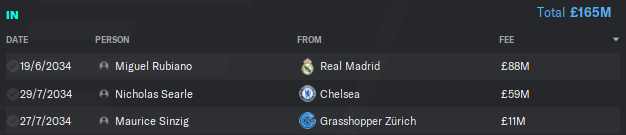 transfers in 34.png