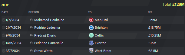 transfers out 34.png