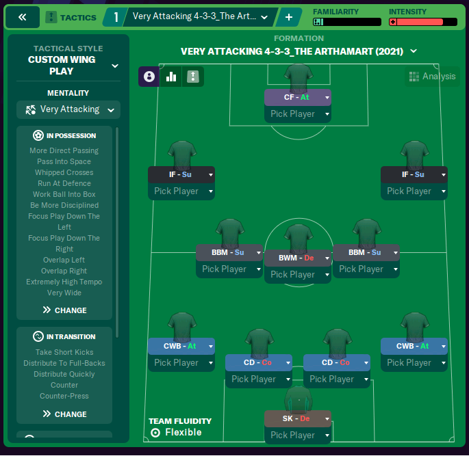 Very Attacking 4-3-3_The Arthamart (2021).Overview.png