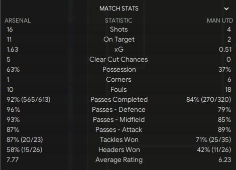 vs united stats.png