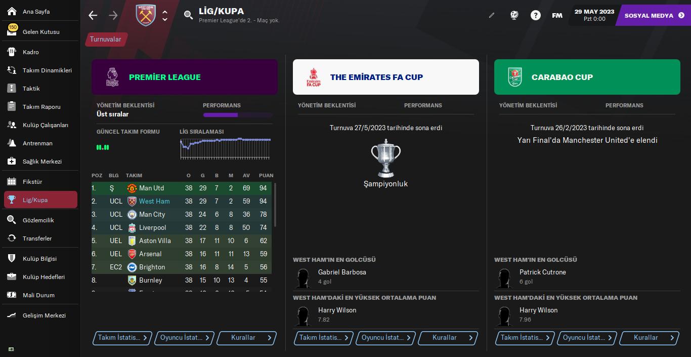 West Ham United_ Turnuvalar.png
