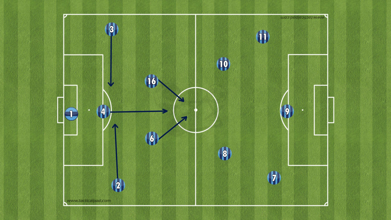 WM Formation.jpg