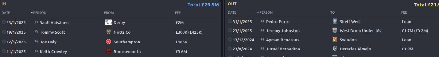 Z - Bristol City Transfers.JPG